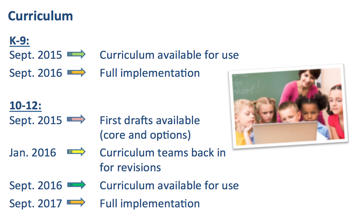 curriculum implementation Teachers play a key role in any curriculum implementation, as they determine whether or not curriculum innovation is successfully executed in the classroom as intended by policymakers this paper explores factors affecting teachers' implementation of english as a foreign language (efl) curriculum as.
