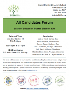 All Candidates Forum – Monday October 15, 2018